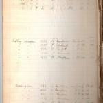 Some 1930s scores